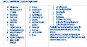 uvisaqualifyingcrimes