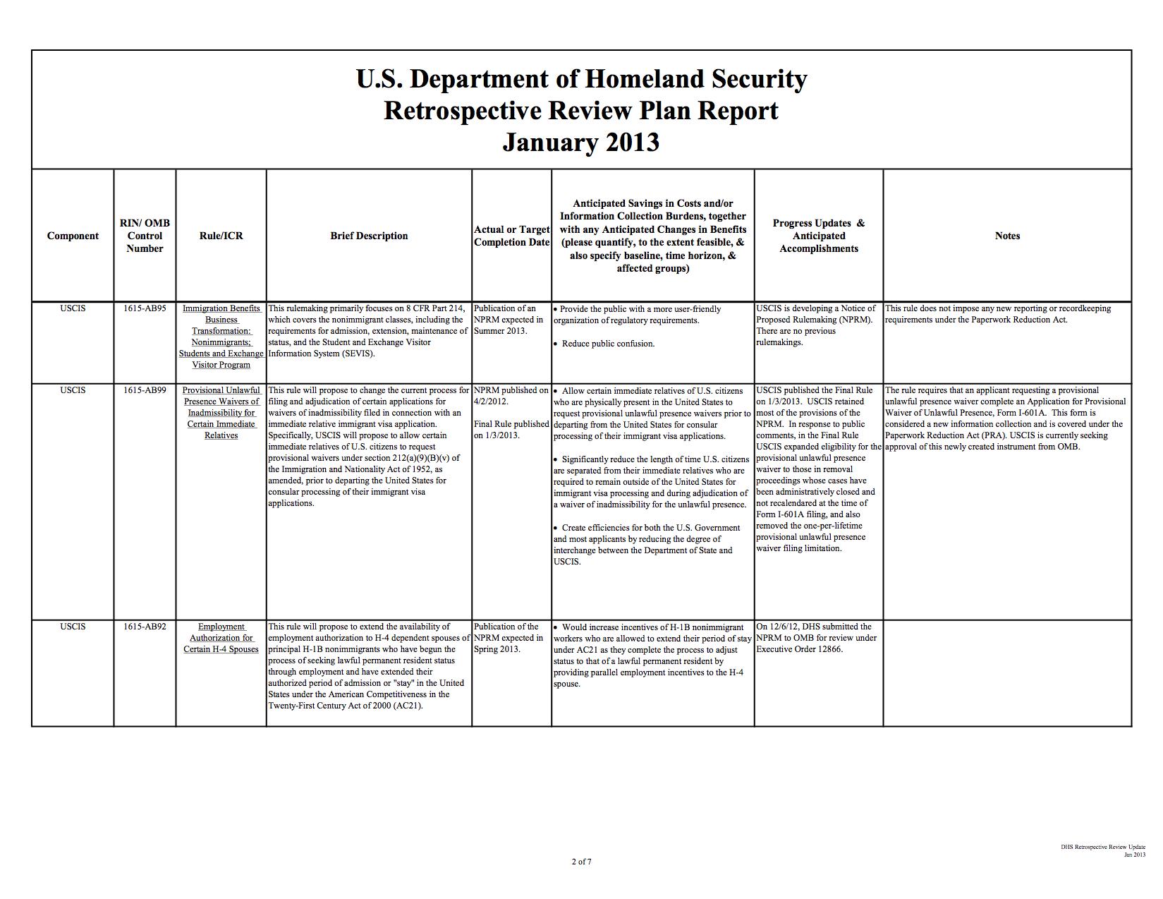 Updates on H4 Visa |